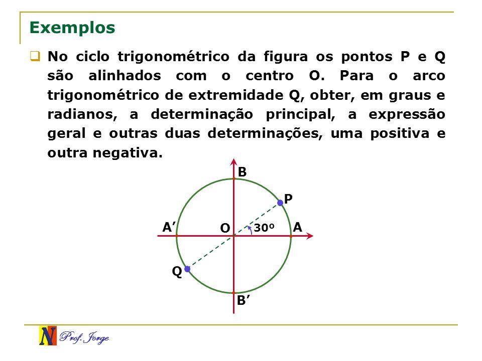 Prof. Jorge Exemplos No ciclo trigonométrico da figura os pontos P e Q são alinhados com o centro O. Para o arco trigonométrico de extremidade Q, obte