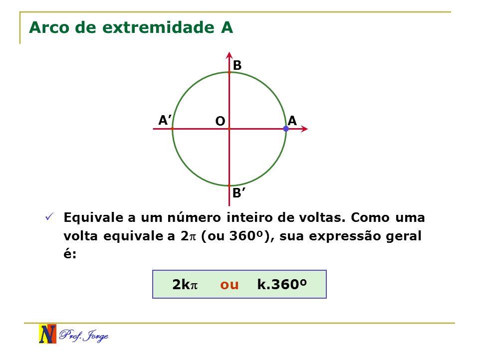 Prof. Jorge Arco de extremidade A O A B A B Equivale a um número inteiro de voltas. Como uma volta equivale a 2 (ou 360º), sua expressão geral é: 2k o
