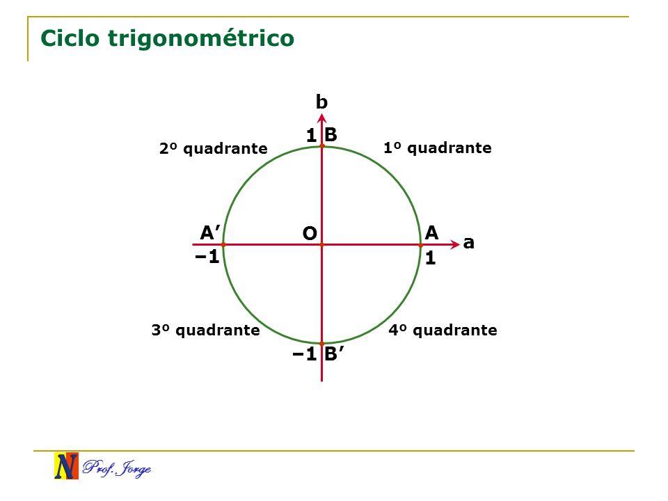 Prof. Jorge Ciclo trigonométrico a b O A B 1 A B 1 –1 1º quadrante 2º quadrante 3º quadrante4º quadrante