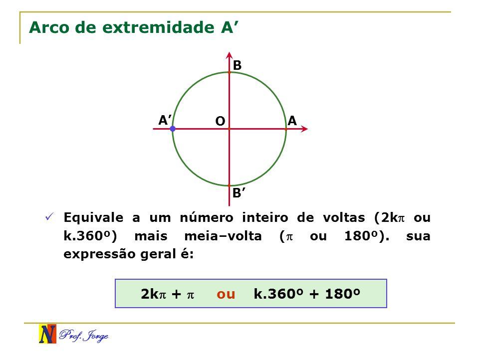 Prof. Jorge Arco de extremidade A O A B A B Equivale a um número inteiro de voltas (2k ou k.360º) mais meia–volta ( ou 180º). sua expressão geral é: 2