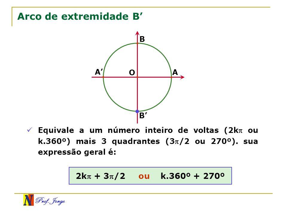 Prof. Jorge Arco de extremidade B O A B A B Equivale a um número inteiro de voltas (2k ou k.360º) mais 3 quadrantes (3/2 ou 270º). sua expressão geral