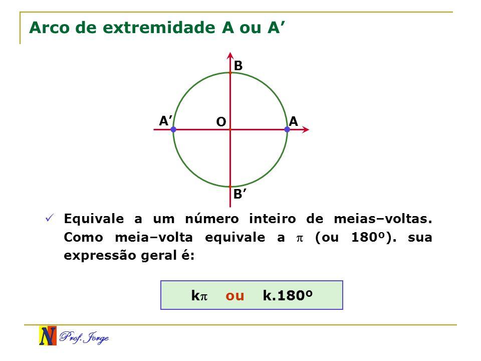 Prof. Jorge Arco de extremidade A ou A O A B A B Equivale a um número inteiro de meias–voltas. Como meia–volta equivale a (ou 180º). sua expressão ger