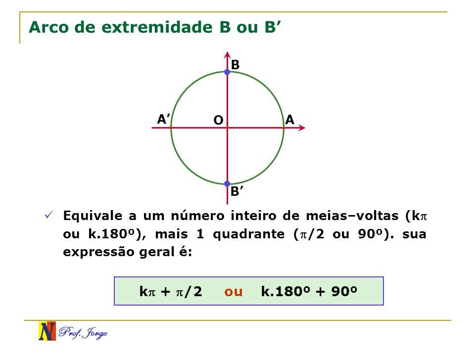 Prof. Jorge Arco de extremidade B ou B O A B A B Equivale a um número inteiro de meias–voltas (k ou k.180º), mais 1 quadrante (/2 ou 90º). sua express