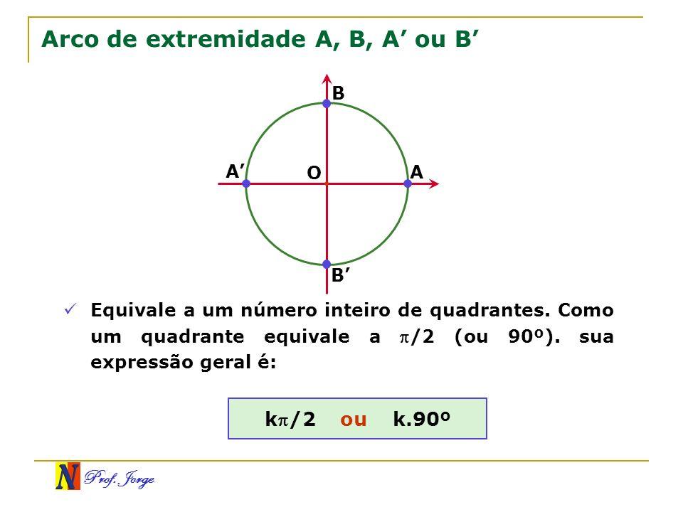 Prof. Jorge Arco de extremidade A, B, A ou B O A B A B Equivale a um número inteiro de quadrantes. Como um quadrante equivale a /2 (ou 90º). sua expre