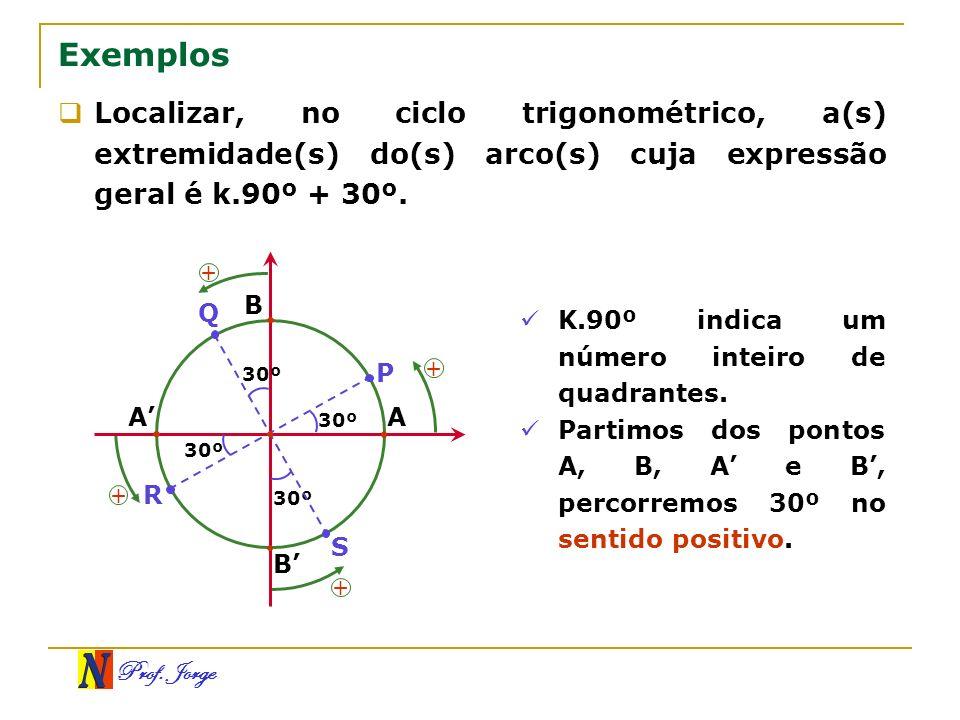 Prof. Jorge P Exemplos Localizar, no ciclo trigonométrico, a(s) extremidade(s) do(s) arco(s) cuja expressão geral é k.90º + 30º. A B A B 30º + K.90º i