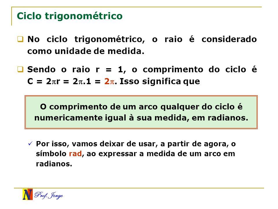 Prof. Jorge Ciclo trigonométrico No ciclo trigonométrico, o raio é considerado como unidade de medida. Sendo o raio r = 1, o comprimento do ciclo é C