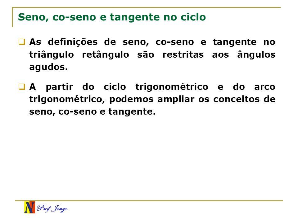 Prof. Jorge Seno, co-seno e tangente no ciclo As definições de seno, co-seno e tangente no triângulo retângulo são restritas aos ângulos agudos. A par