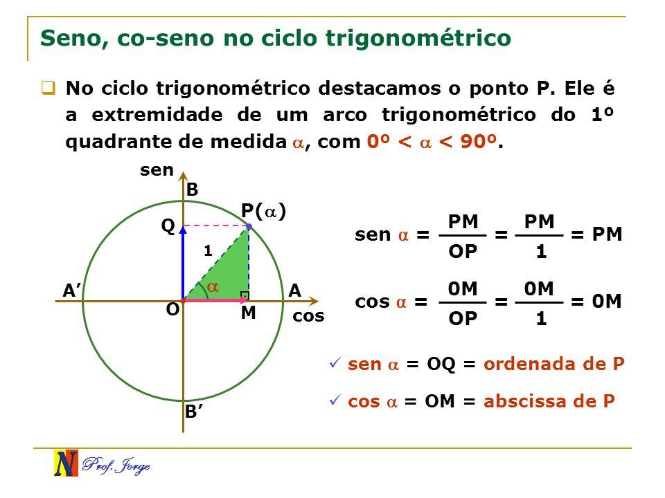 Prof. Jorge Seno, co-seno no ciclo trigonométrico No ciclo trigonométrico destacamos o ponto P. Ele é a extremidade de um arco trigonométrico do 1º qu