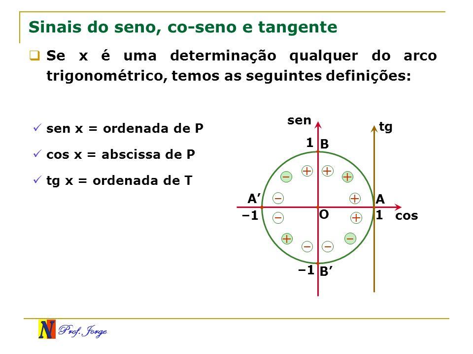 Prof. Jorge Sinais do seno, co-seno e tangente Se x é uma determinação qualquer do arco trigonométrico, temos as seguintes definições: sen x = ordenad