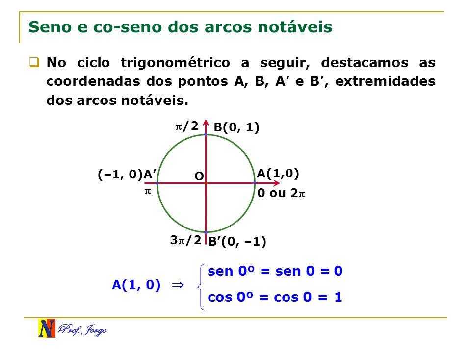 Prof. Jorge sen 0º = sen 0 = cos 0º = cos 0 = (–1, 0)A A(1,0) B(0, 1) /2 0 ou 2 O 3/2 B(0, –1) Seno e co-seno dos arcos notáveis No ciclo trigonométri