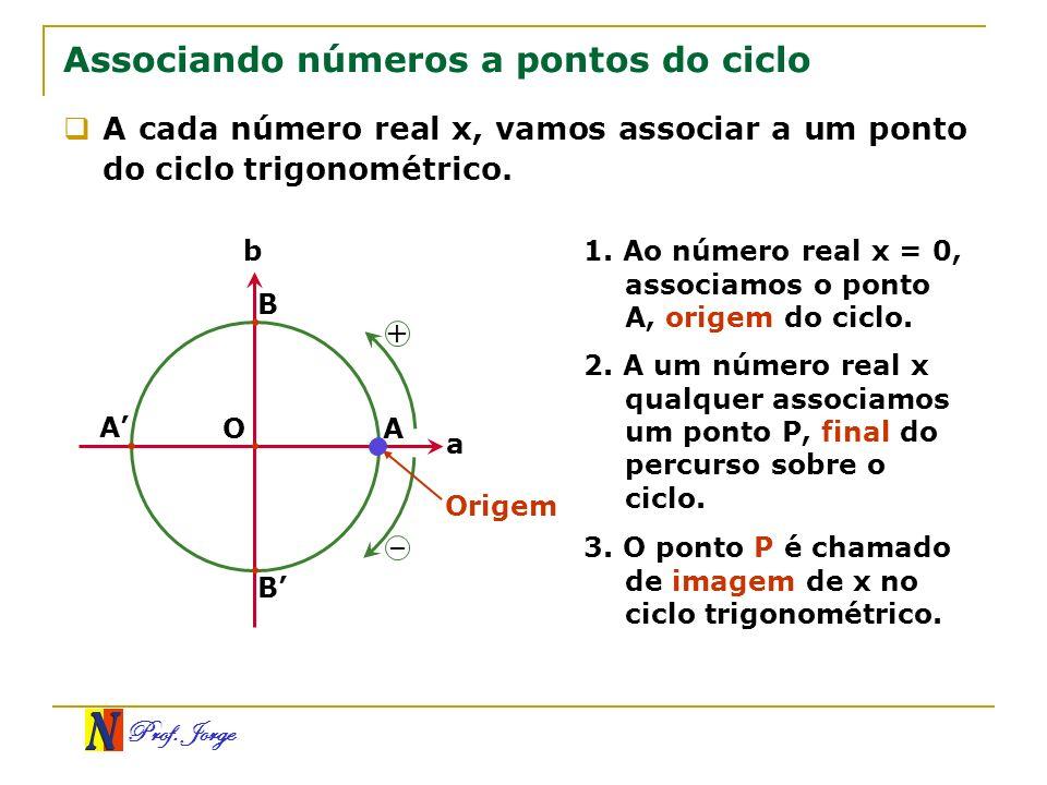Prof. Jorge Associando números a pontos do ciclo A cada número real x, vamos associar a um ponto do ciclo trigonométrico. a b O A B A B + – Origem 1.