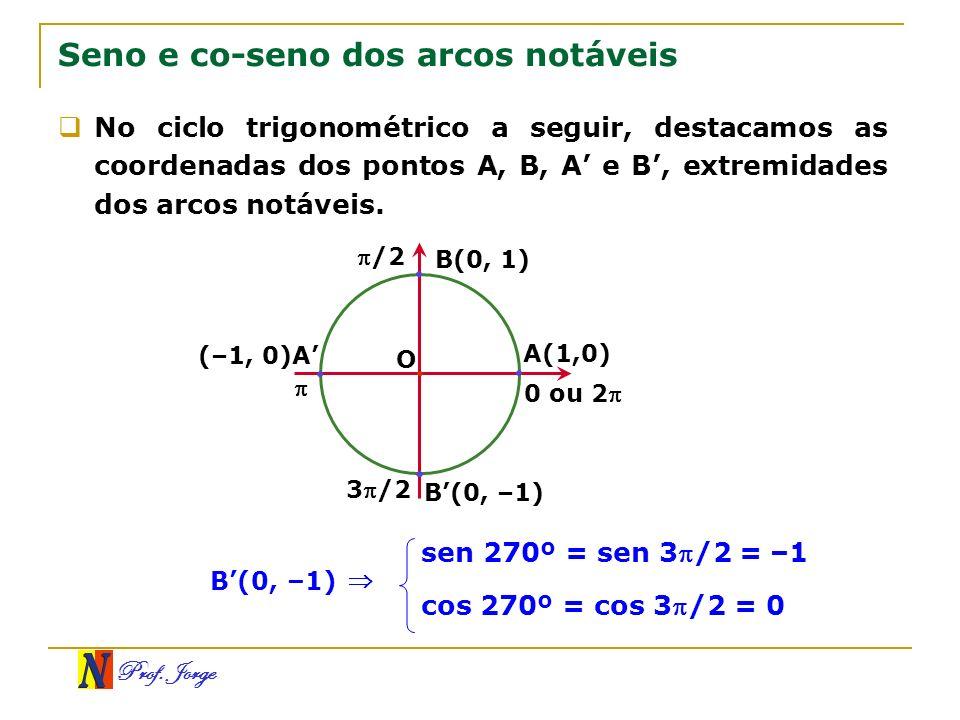 Prof. Jorge sen 270º = sen 3/2 = cos 270º = cos 3/2 = (–1, 0)A A(1,0) B(0, 1) /2 0 ou 2 O 3/2 B(0, –1) Seno e co-seno dos arcos notáveis No ciclo trig