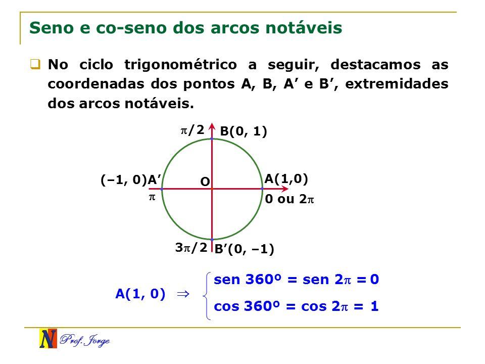 Prof. Jorge sen 360º = sen 2 = cos 360º = cos 2 = (–1, 0)A A(1,0) B(0, 1) /2 0 ou 2 O 3/2 B(0, –1) Seno e co-seno dos arcos notáveis No ciclo trigonom