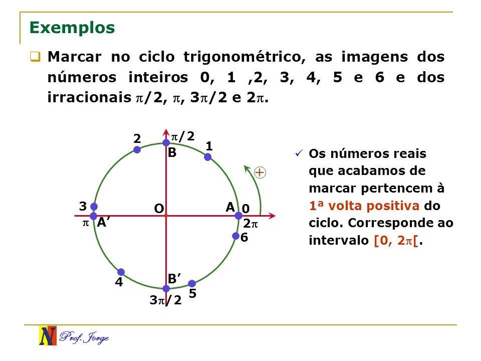 Prof. Jorge B A Exemplos Marcar no ciclo trigonométrico, as imagens dos números inteiros 0, 1,2, 3, 4, 5 e 6 e dos irracionais /2,, 3/2 e 2. O A B + 0