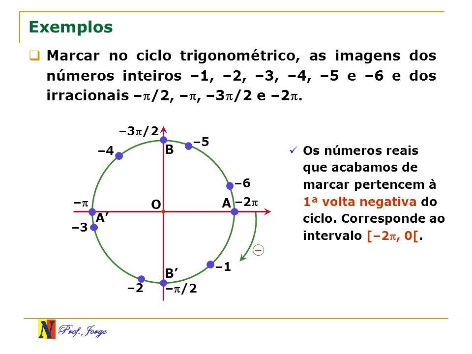 Prof. Jorge –2 B A Exemplos Marcar no ciclo trigonométrico, as imagens dos números inteiros –1, –2, –3, –4, –5 e –6 e dos irracionais –/2, –, –3/2 e –