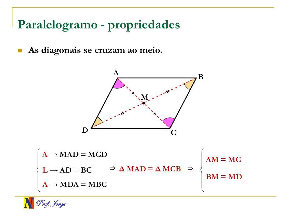 Prof. Jorge Paralelogramo - propriedades A B C D As diagonais se cruzam ao meio. A MAD = MCD L AD = BC Δ MAD = Δ MCB A MDA = MBC AM = MC BM = MD M