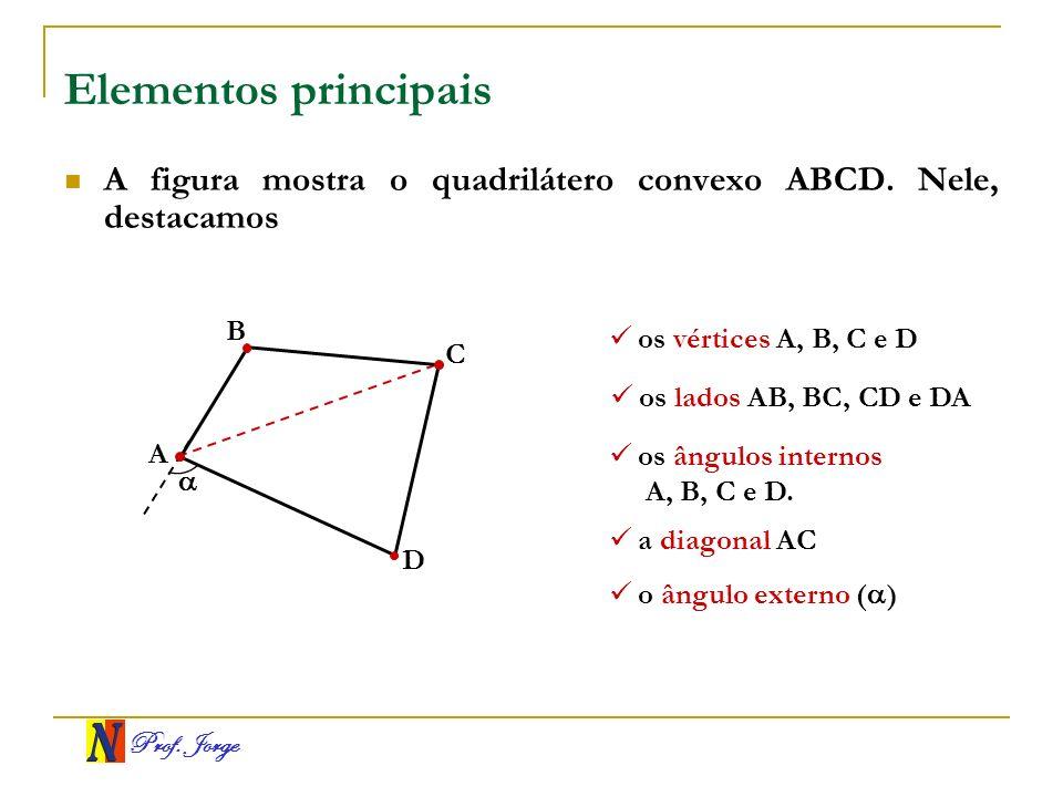 Prof. Jorge Elementos principais A figura mostra o quadrilátero convexo ABCD. Nele, destacamos os vértices A, B, C e D os lados AB, BC, CD e DA os âng