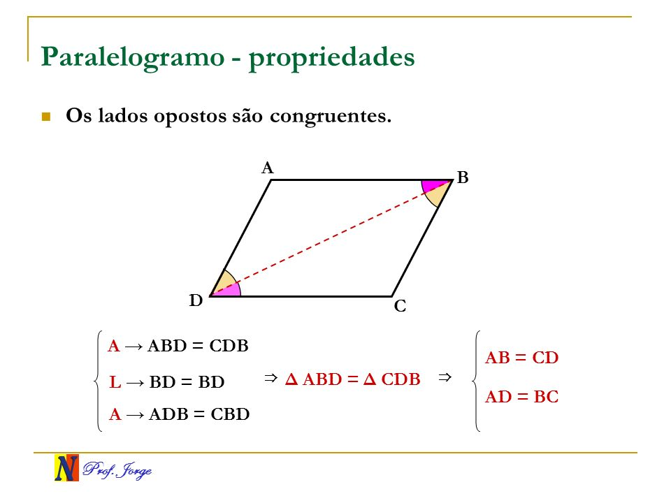 Prof. Jorge Paralelogramo - propriedades A B C D Os lados opostos são congruentes. A ABD = CDB L BD = BD Δ ABD = Δ CDB A ADB = CBD AB = CD AD = BC
