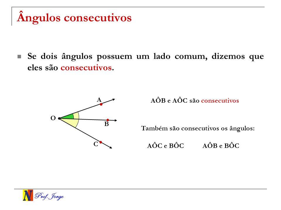 Prof. Jorge Ângulos consecutivos Se dois ângulos possuem um lado comum, dizemos que eles são consecutivos. O A C B AÔB e AÔC são consecutivos Também s