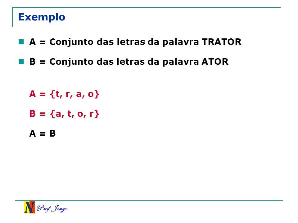 Prof. Jorge Exemplo A = Conjunto das letras da palavra TRATOR B = Conjunto das letras da palavra ATOR A = {t, r, a, o} B = {a, t, o, r} A = B