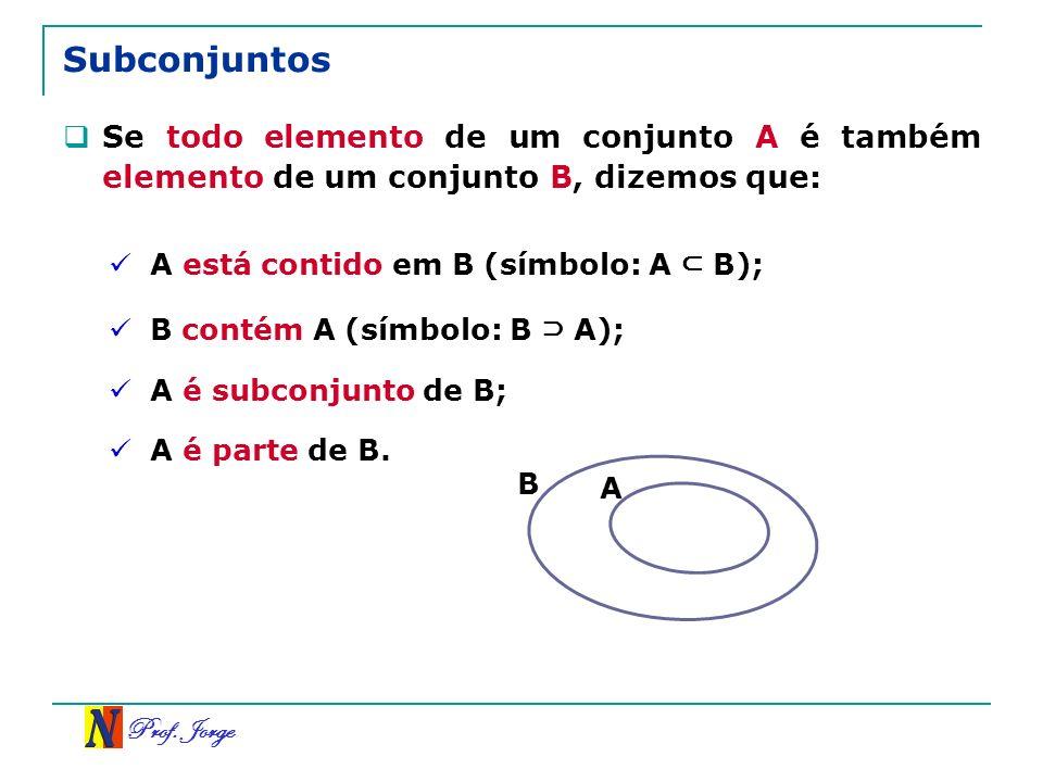 Prof. Jorge Subconjuntos Se todo elemento de um conjunto A é também elemento de um conjunto B, dizemos que: A está contido em B (símbolo: A B); B cont
