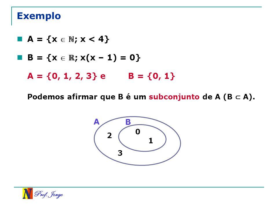 Prof. Jorge Exemplo A = {x ; x < 4} B = {x ; x(x – 1) = 0} A = {0, 1, 2, 3}eB = {0, 1} Podemos afirmar que B é um subconjunto de A (B A). A B 0 1 2 3