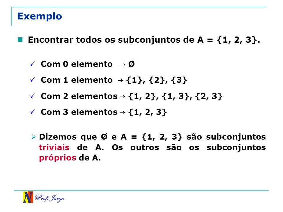 Prof. Jorge Exemplo Encontrar todos os subconjuntos de A = {1, 2, 3}. Com 0 elemento Ø Com 1 elemento {1}, {2}, {3} Com 2 elementos {1, 2}, {1, 3}, {2
