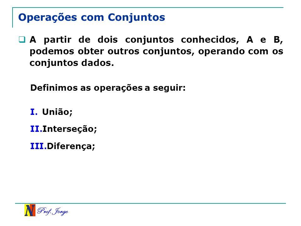 Prof. Jorge Operações com Conjuntos A partir de dois conjuntos conhecidos, A e B, podemos obter outros conjuntos, operando com os conjuntos dados. Def