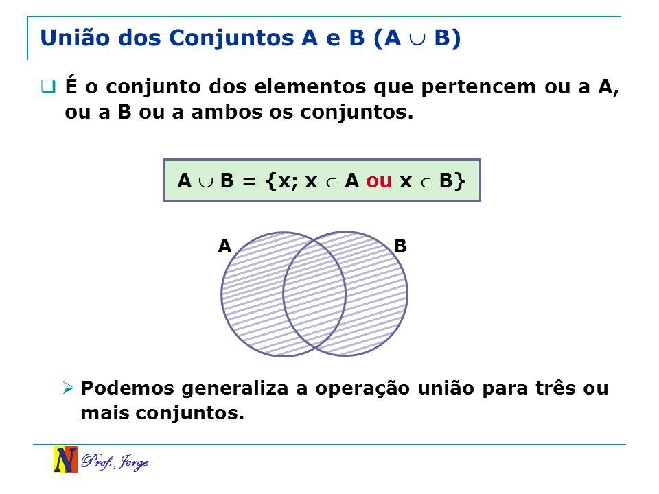 Prof. Jorge União dos Conjuntos A e B (A B) É o conjunto dos elementos que pertencem ou a A, ou a B ou a ambos os conjuntos. A B = {x; x A ou x B} BA