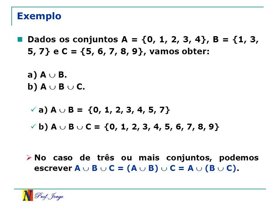 Prof. Jorge Exemplo Dados os conjuntos A = {0, 1, 2, 3, 4}, B = {1, 3, 5, 7} e C = {5, 6, 7, 8, 9}, vamos obter: a) A B. b) A B C. a) A B ={0, 1, 2, 3