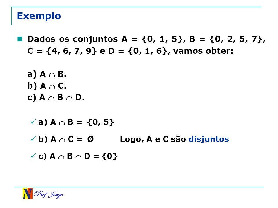 Prof. Jorge Exemplo Dados os conjuntos A = {0, 1, 5}, B = {0, 2, 5, 7}, C = {4, 6, 7, 9} e D = {0, 1, 6}, vamos obter: a) A B. b) A C. c) A B D. a) A
