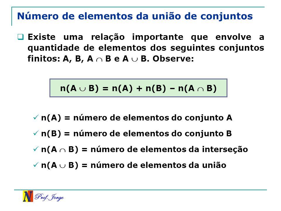 Prof. Jorge Número de elementos da união de conjuntos Existe uma relação importante que envolve a quantidade de elementos dos seguintes conjuntos fini