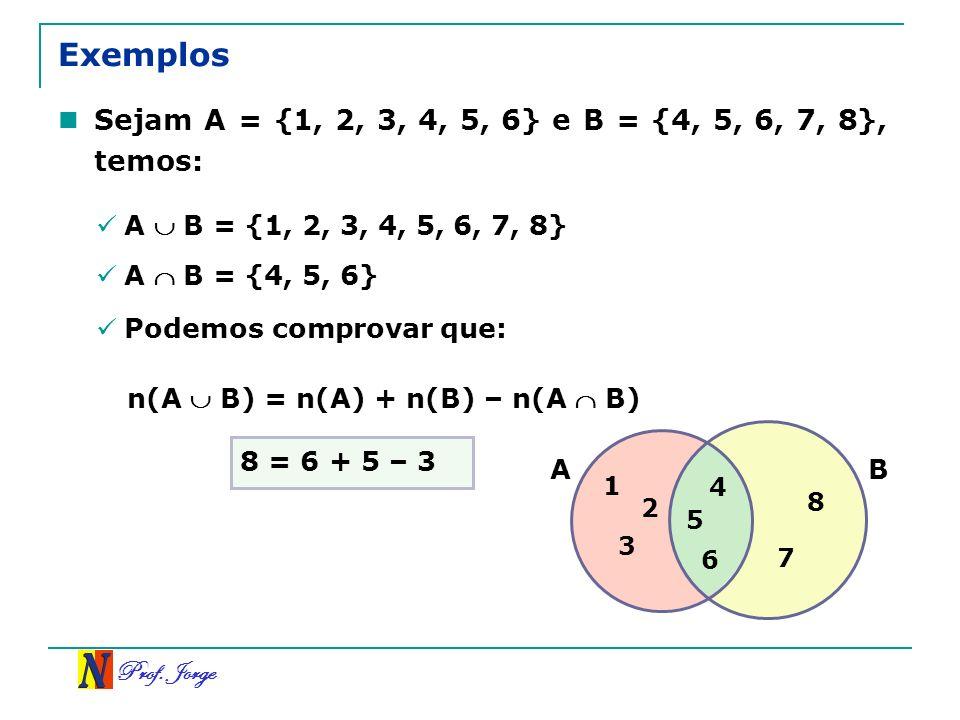 Prof. Jorge Exemplos Sejam A = {1, 2, 3, 4, 5, 6} e B = {4, 5, 6, 7, 8}, temos: A B = {1, 2, 3, 4, 5, 6, 7, 8} A B = {4, 5, 6} Podemos comprovar que: