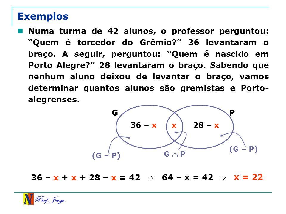Prof. Jorge Exemplos Numa turma de 42 alunos, o professor perguntou: Quem é torcedor do Grêmio? 36 levantaram o braço. A seguir, perguntou: Quem é nas