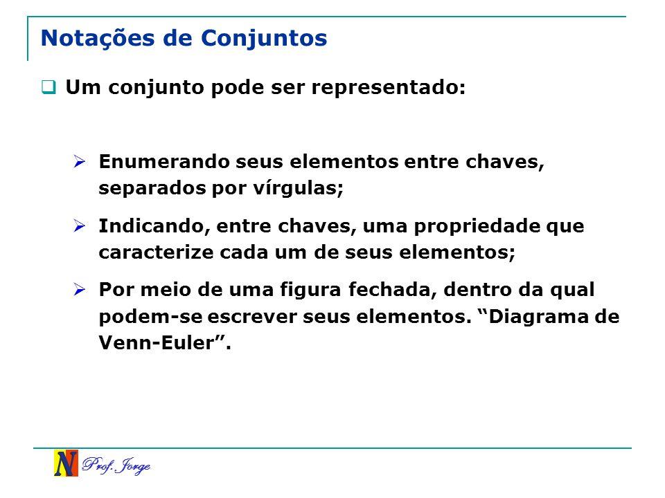 Prof. Jorge Notações de Conjuntos Um conjunto pode ser representado: Enumerando seus elementos entre chaves, separados por vírgulas; Indicando, entre