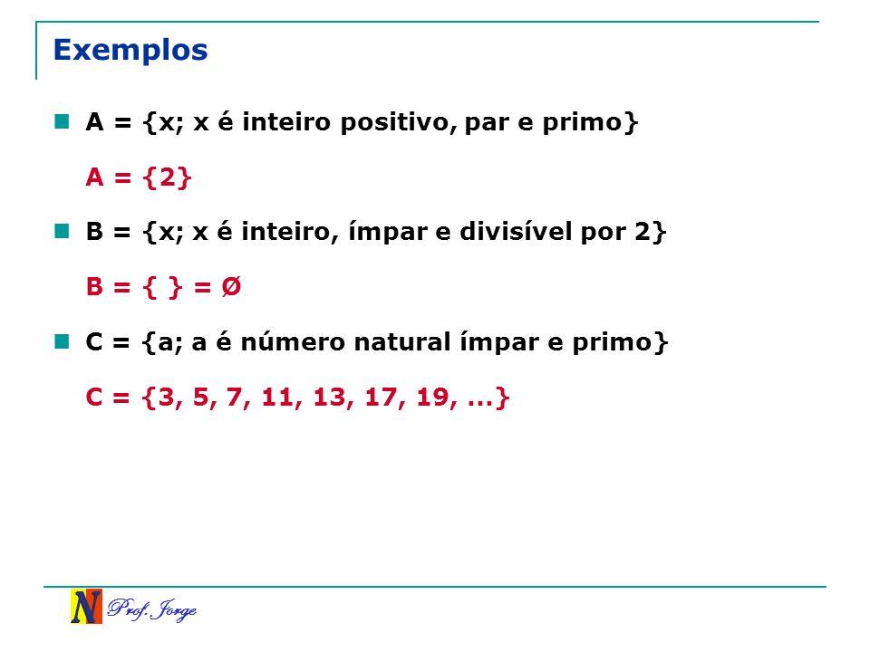 Prof. Jorge Exemplos A = {x; x é inteiro positivo, par e primo} A = {2} B = {x; x é inteiro, ímpar e divisível por 2} B = { } = Ø C = {a; a é número n