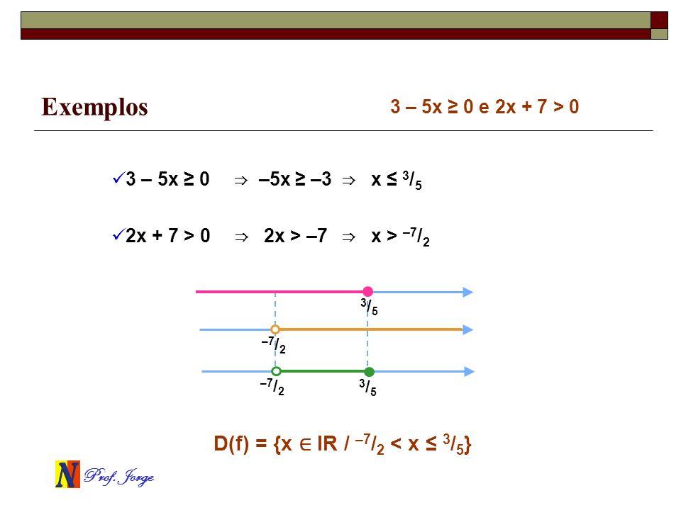 Prof. Jorge Exemplos D(f) = {x IR / –7 / 2 < x 3 / 5 } 3 – 5x 0 x > –7 / 2 –5x –3 x 3 / 5 2 x > –7 2x + 7 > 0 3/53/5 –7 / 2 3/53/5 3 – 5x 0 e 2x + 7 >