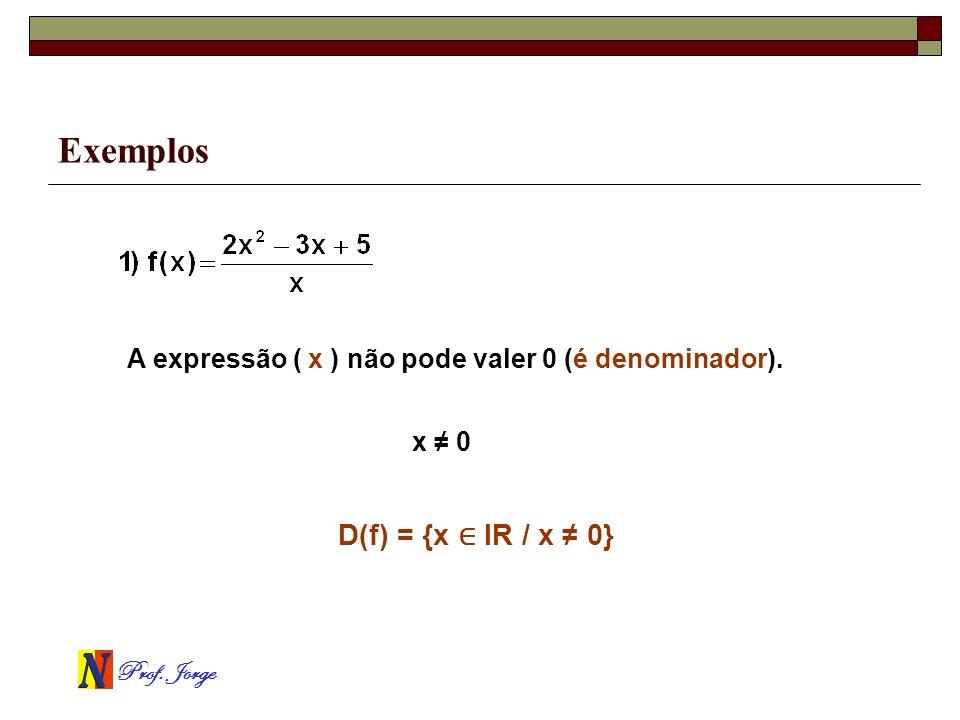 Prof. Jorge Exemplos D(f) = {x IR / x 0} A expressão ( x ) não pode valer 0 (é denominador). x 0