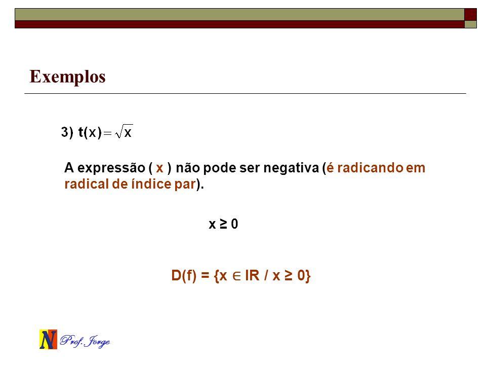 Prof. Jorge Exemplos D(f) = {x IR / x 0} x 0 A expressão ( x ) não pode ser negativa (é radicando em radical de índice par).