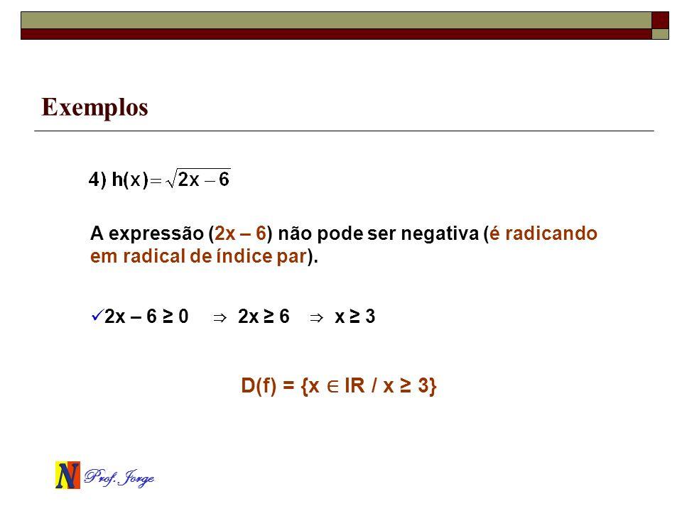 Prof. Jorge Exemplos D(f) = {x IR / x 3} A expressão (2x – 6) não pode ser negativa (é radicando em radical de índice par). 2x – 6 0 2x 6 x 3