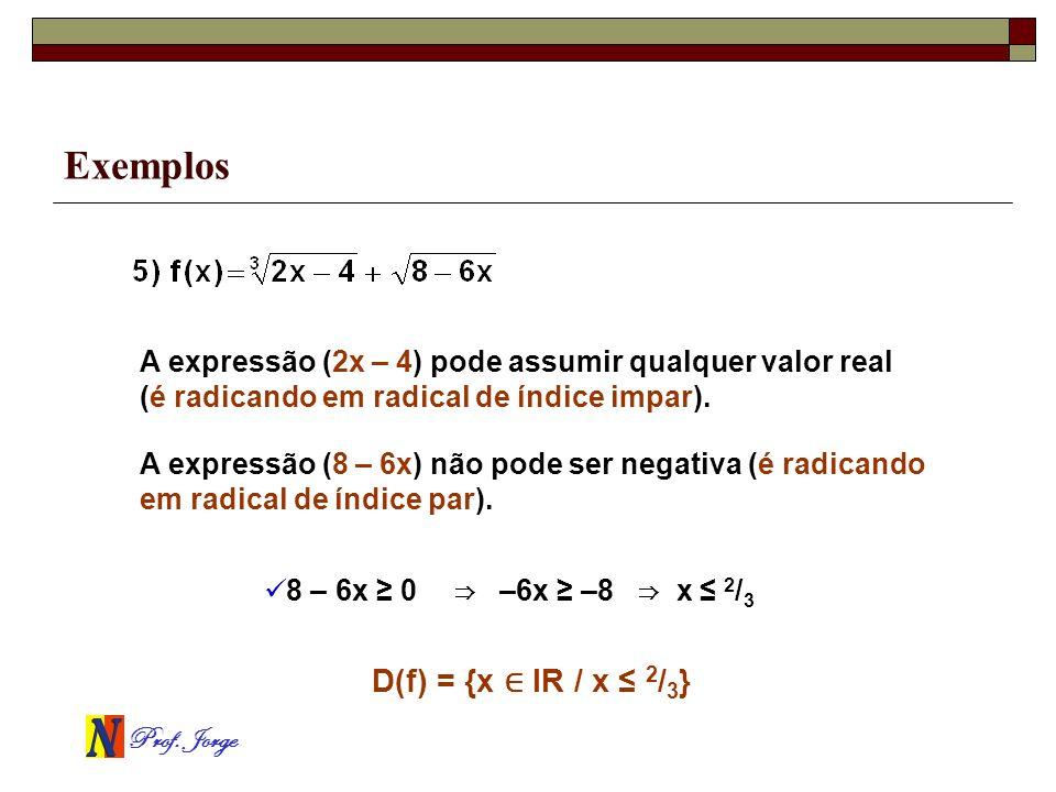 Prof. Jorge Exemplos D(f) = {x IR / x 2 / 3 } A expressão (2x – 4) pode assumir qualquer valor real (é radicando em radical de índice impar). A expres