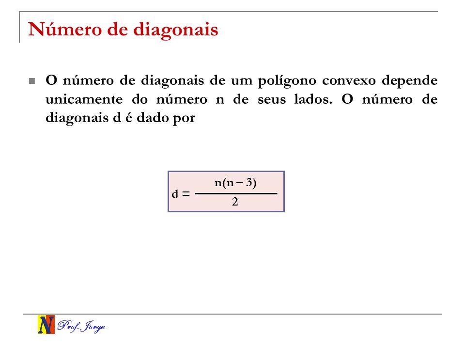 Prof. Jorge Número de diagonais O número de diagonais de um polígono convexo depende unicamente do número n de seus lados. O número de diagonais d é d