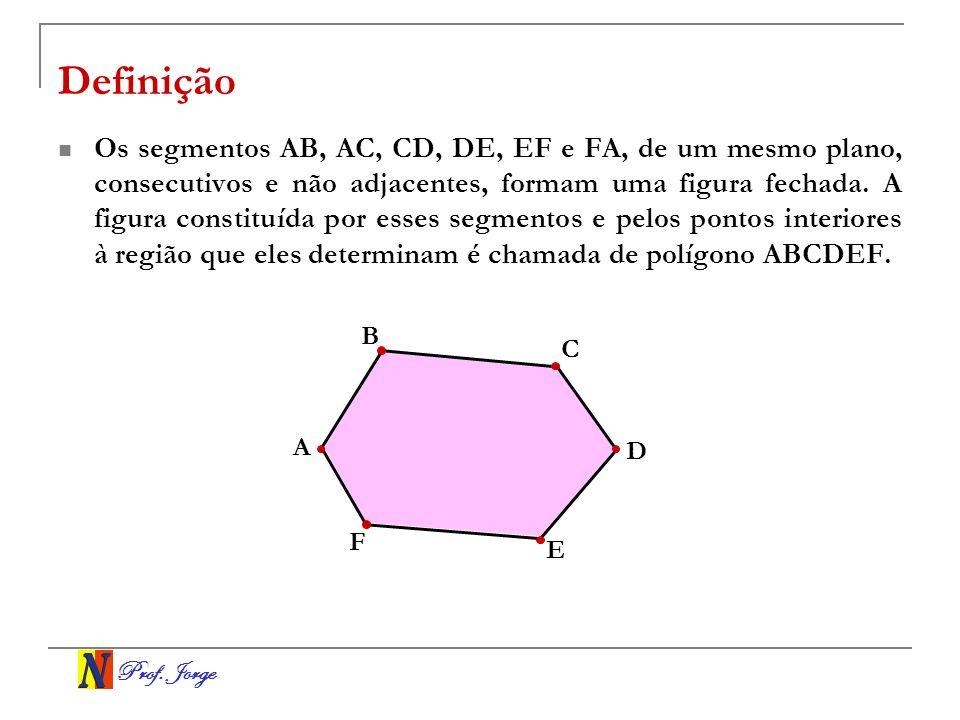 Prof. Jorge Definição Os segmentos AB, AC, CD, DE, EF e FA, de um mesmo plano, consecutivos e não adjacentes, formam uma figura fechada. A figura cons