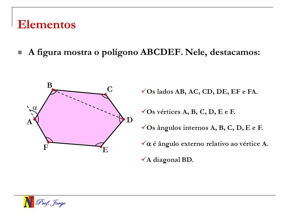 Prof. Jorge Elementos Os lados AB, AC, CD, DE, EF e FA. A figura mostra o polígono ABCDEF. Nele, destacamos: Os vértices A, B, C, D, E e F. Os ângulos