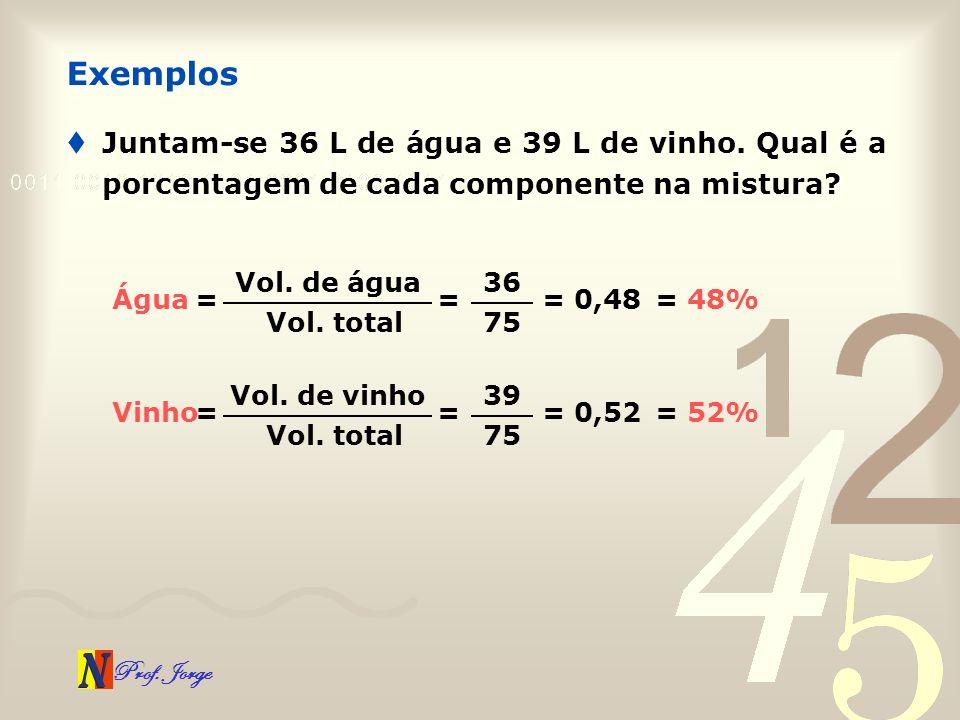 Prof. Jorge Juntam-se 36 L de água e 39 L de vinho. Qual é a porcentagem de cada componente na mistura? Exemplos = Vol. de água Vol. total Água = 36 7