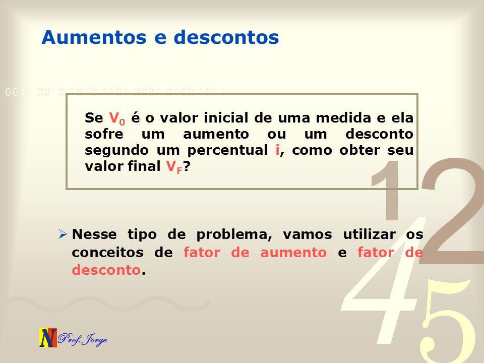 Prof. Jorge Aumentos e descontos Se V 0 é o valor inicial de uma medida e ela sofre um aumento ou um desconto segundo um percentual i, como obter seu
