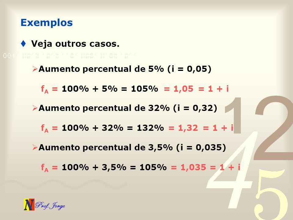 Prof. Jorge Veja outros casos. Exemplos Aumento percentual de 5% (i = 0,05) f A = 100% + 5% = 105%= 1,05= 1 + i Aumento percentual de 32% (i = 0,32) f