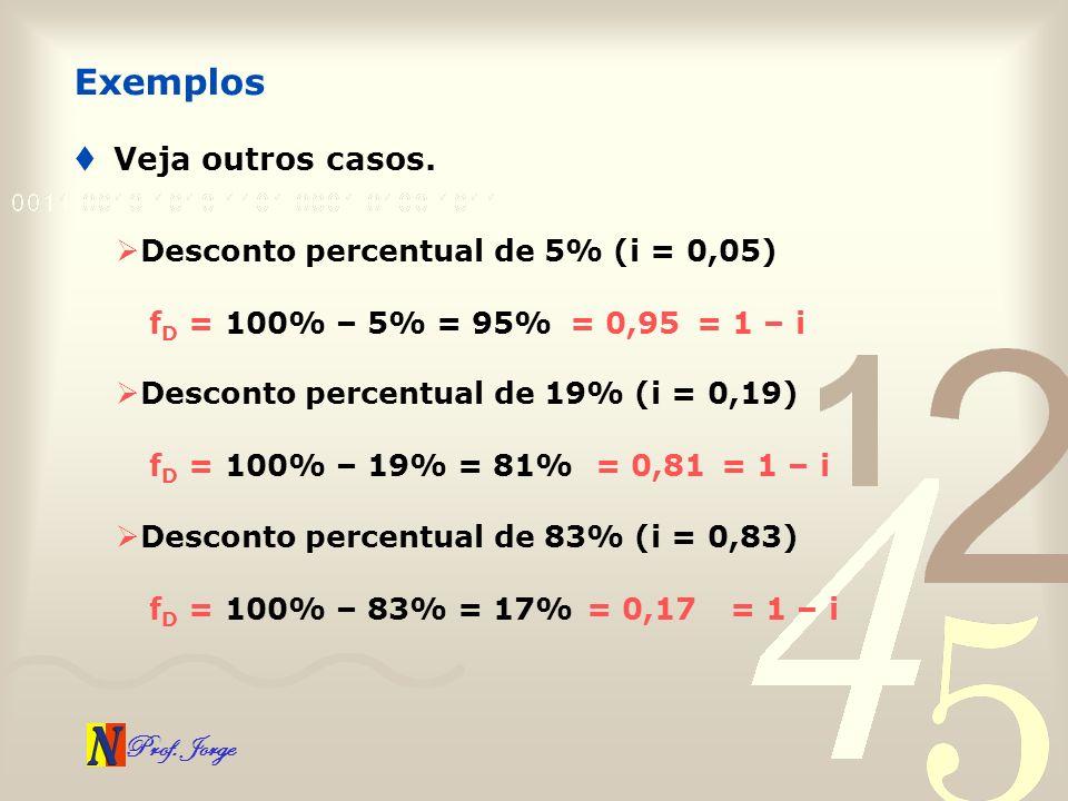 Prof. Jorge Veja outros casos. Exemplos Desconto percentual de 5% (i = 0,05) f D = 100% – 5% = 95%= 0,95= 1 – i Desconto percentual de 19% (i = 0,19)
