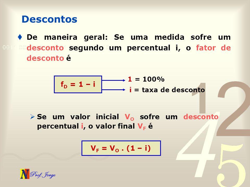 Prof. Jorge Descontos Se um valor inicial V O sofre um desconto percentual i, o valor final V F é De maneira geral: Se uma medida sofre um desconto se