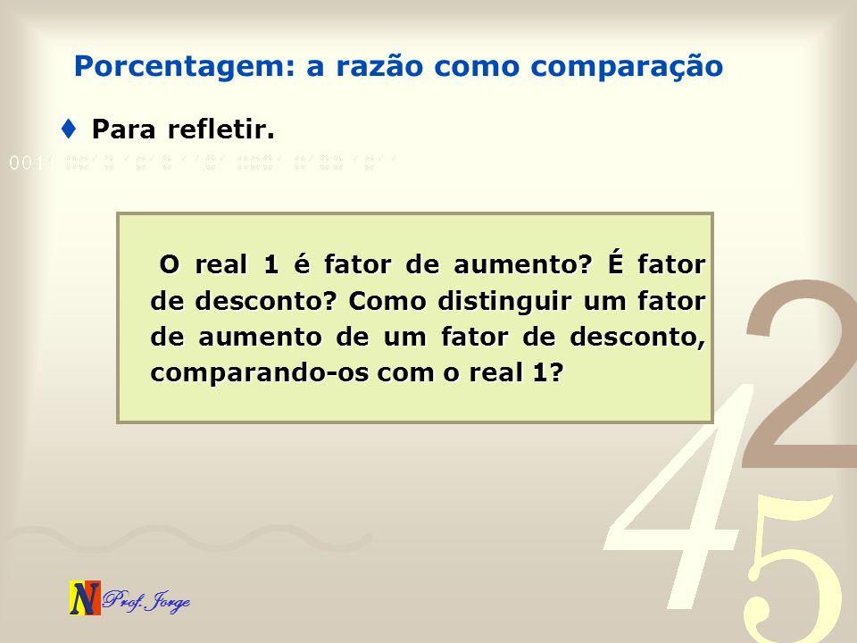 Prof. Jorge Para refletir. Porcentagem: a razão como comparação O real 1 é fator de aumento? É fator de desconto? Como distinguir um fator de aumento